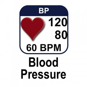 blood pressure tracker chronic pain tracker connection