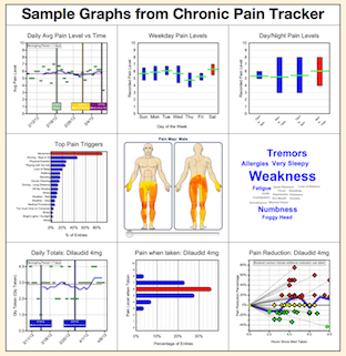 Welcome to Chronic Pain Tracker